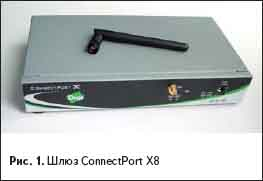 Шлюз ConnectPort X8