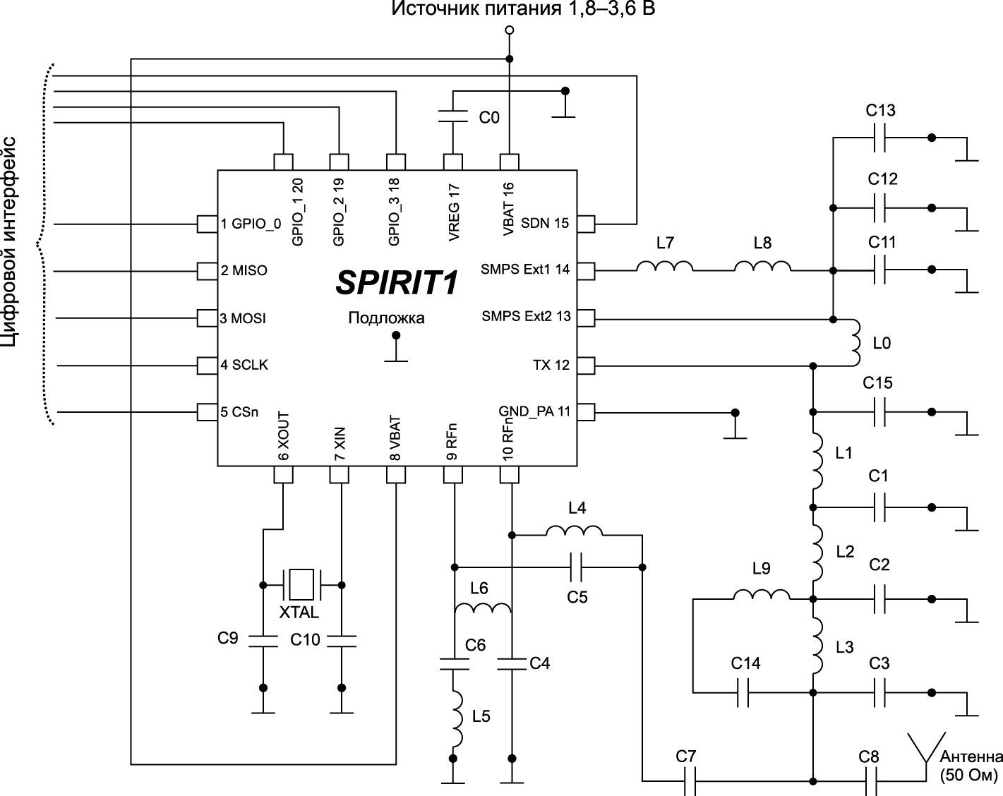Типовое включение микросхемы SPIRIT1