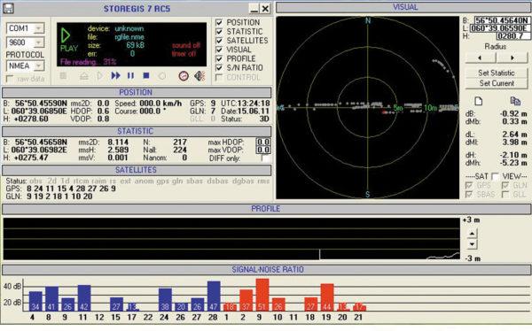 Главное окно Storegis при испытании модуля МНП-M7