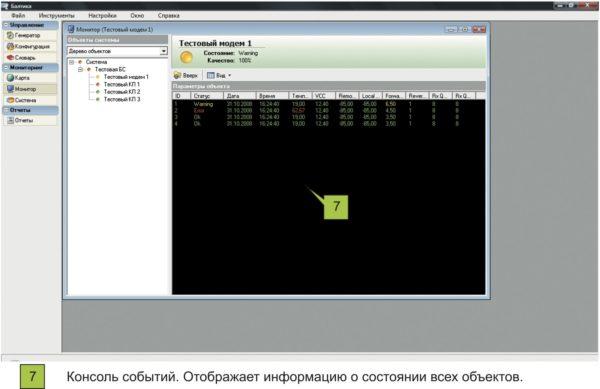 Окно модуля мониторинга состояния объектов системы (консоль событий)
