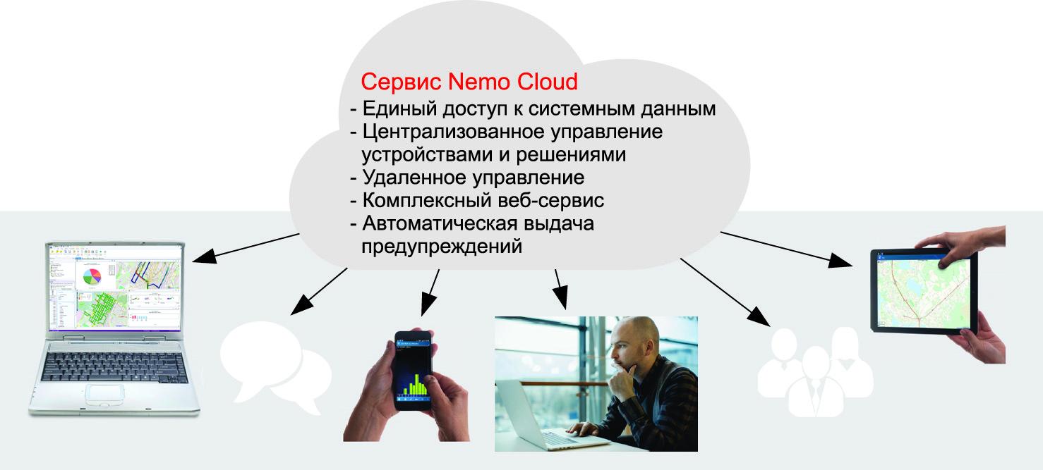 Сервис Nemo Cloud — централизованное удаленное управление по сети и управление измерительными системами