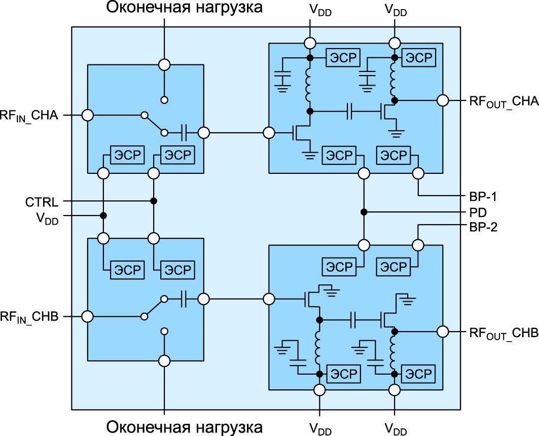 Архитектура ADRF5545A/ADRF5547/ADRF5549