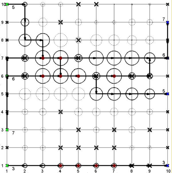Моментный уровень перегрузки УС при использовании метода кратчайшего пути маршрутизации