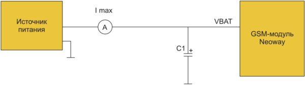 Схема измерения максимального тока потребления GSM-модули Neoway