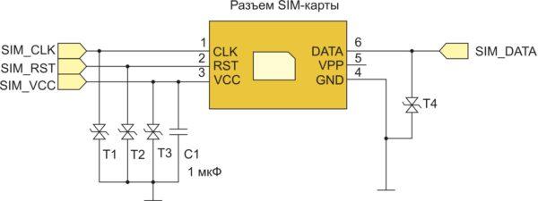 Схема подключения SIM-карты к модулям M660, M680 и GM650