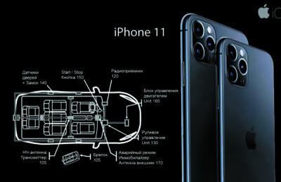 Новый смартфон Apple iPhone 11 оснащен встроенным модулем UWB [19]