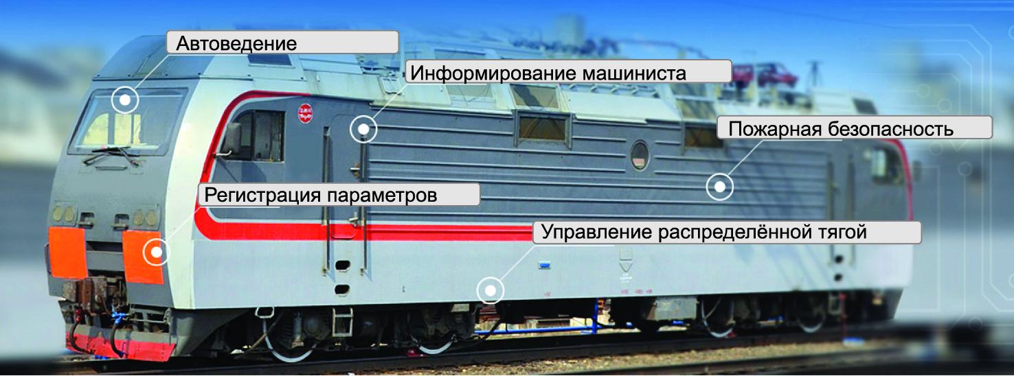 Бортовые системы, повышающие эффективность работы железнодорожного транспорта, безопасность и экологичность движения. Источник: www.avpt.ru