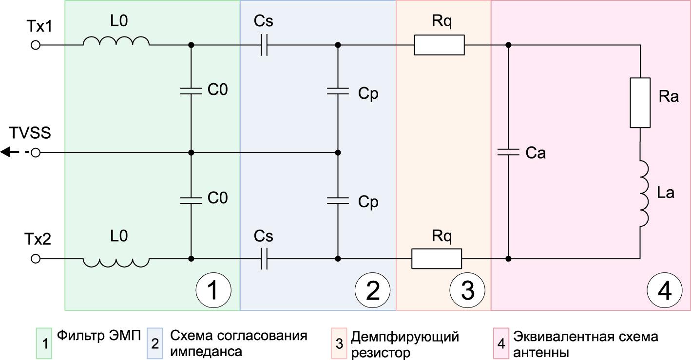 Стандартный фильтр ЭМП и согласующая схема для режима чтения/записи [7]