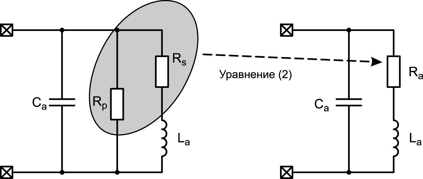 Последовательная эквивалентная схема катушки [1]