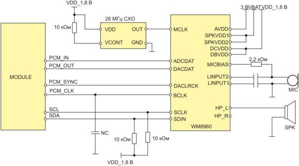 Схема подключения PCM-аудиокодека WM8960 к модулям SIM7100E и SIM5360E