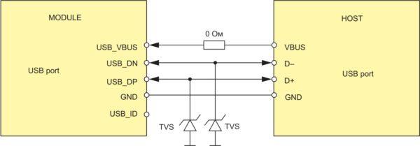 Схема подключения модуля SIM7100E по USB
