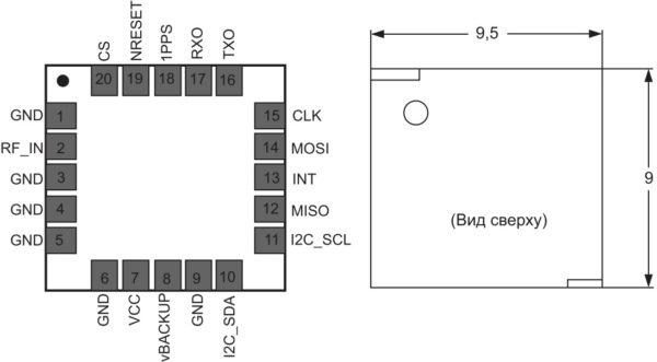 Расположение выводов и габаритные размеры модуля FireFly X1