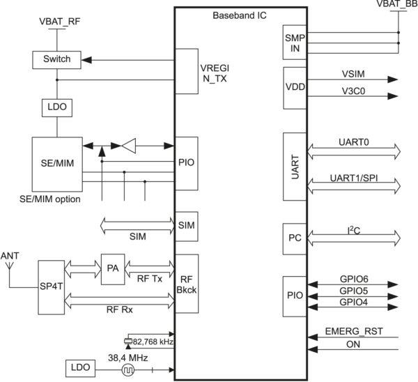 Структурная схема модуля ENS22-E