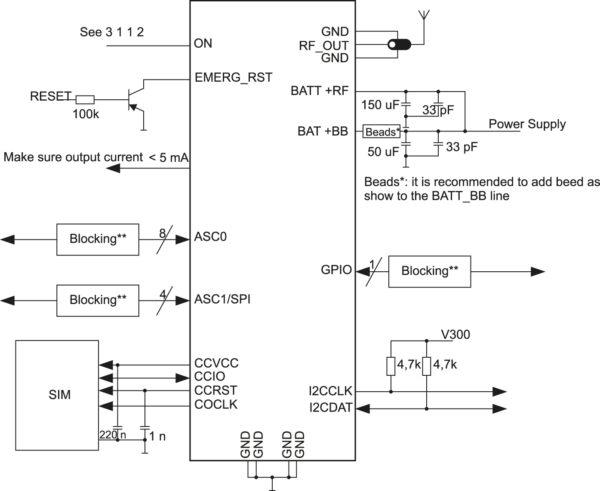 Схема подключения периферийных устройств к модулю ENS22-E
