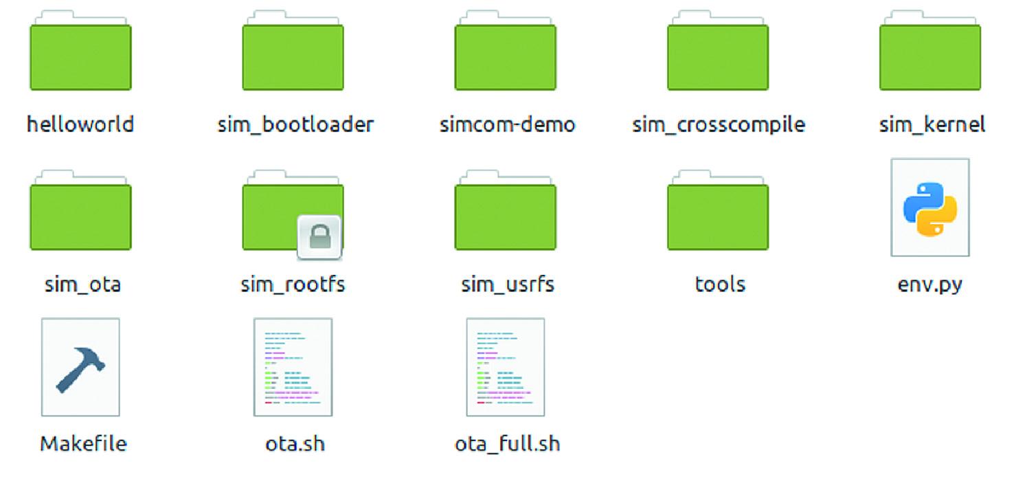 Содержимое архива с SDK. sudo tar xzf simsdk.tar.gz