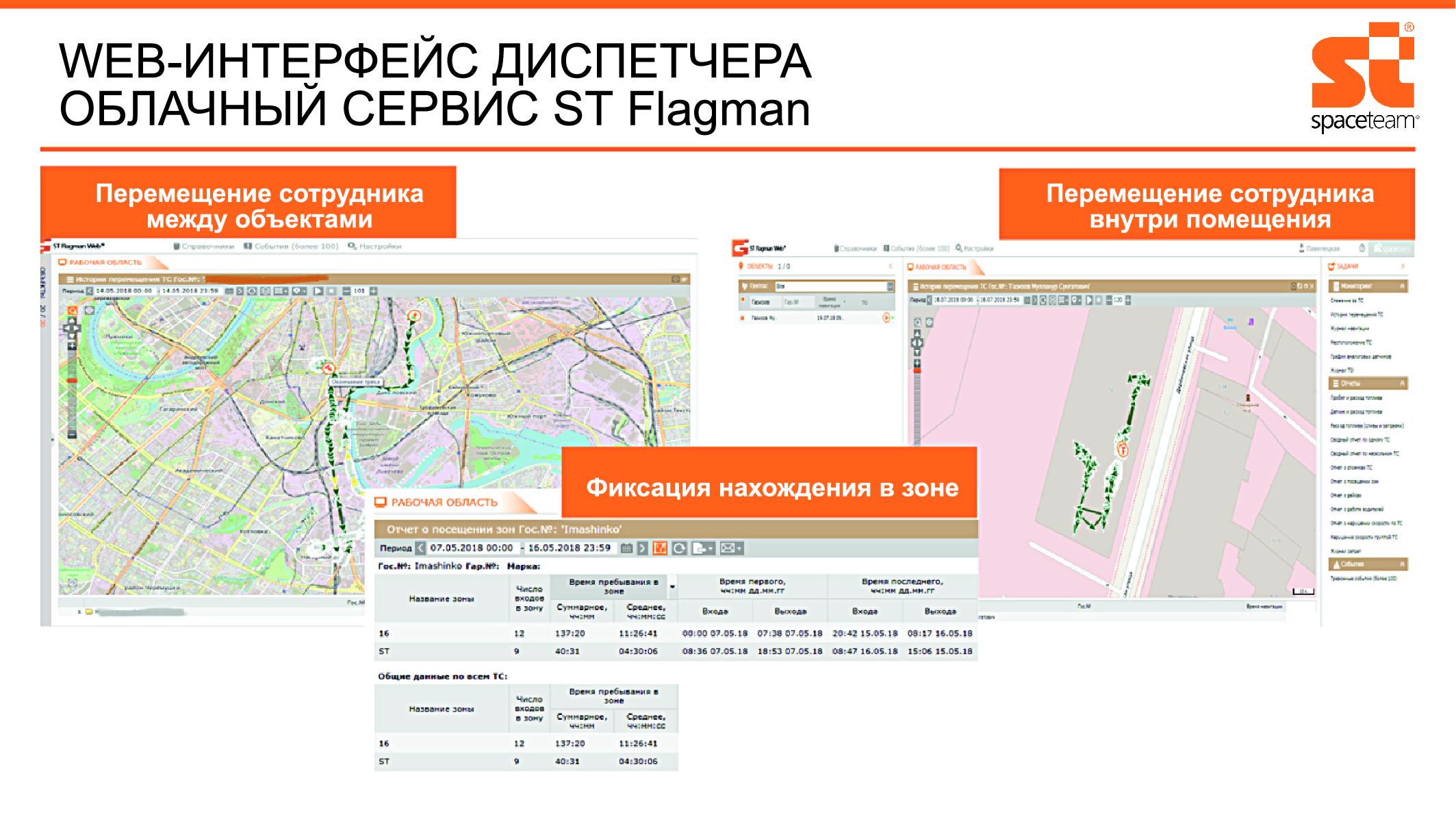 Примеры веб-интерфейса диспетчера системы
