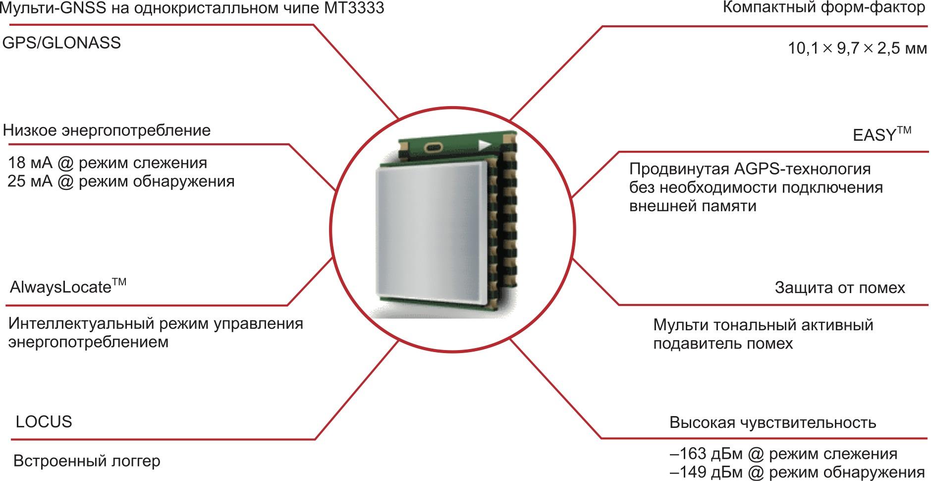 Ключевые преимущества модуля L76