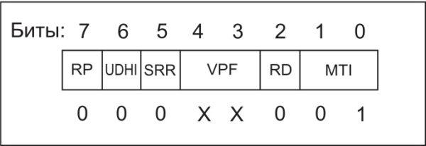 Поле PDU Type