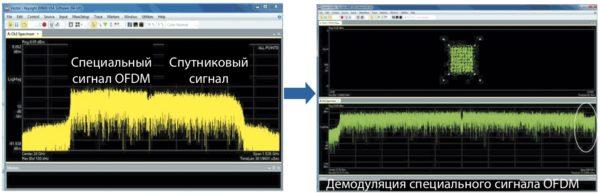 Неблагополучное сосуществование планируемого сигнала 5G и спутникового сигнала