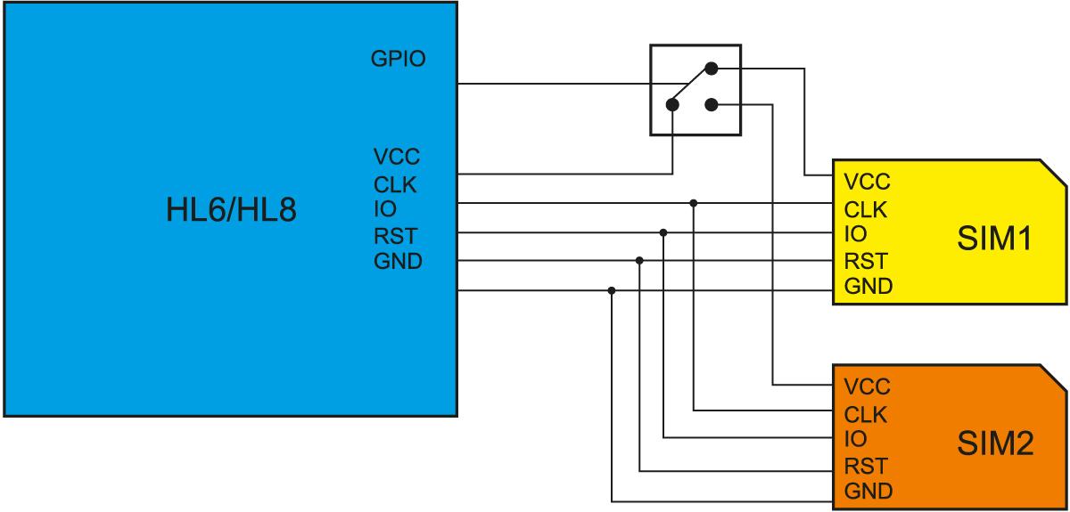Рекомендованная схема подключения двух SIM-карт