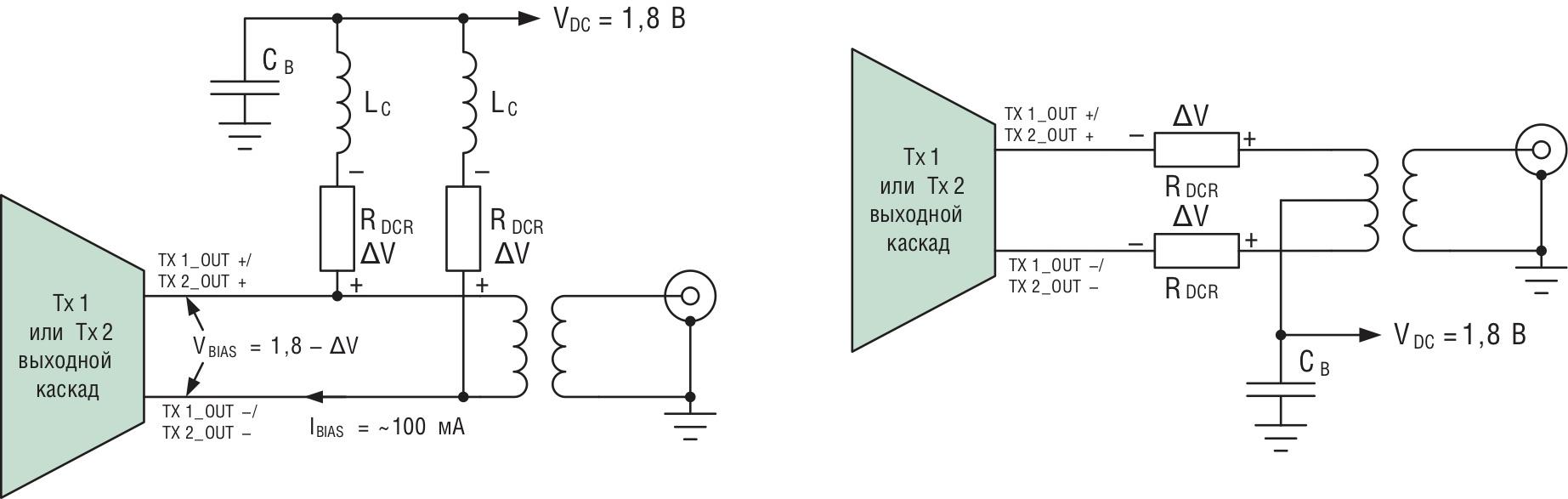 Варианты подключения выходных каскадов передатчиков ADRV9008/ADRV9009 для систем SDR