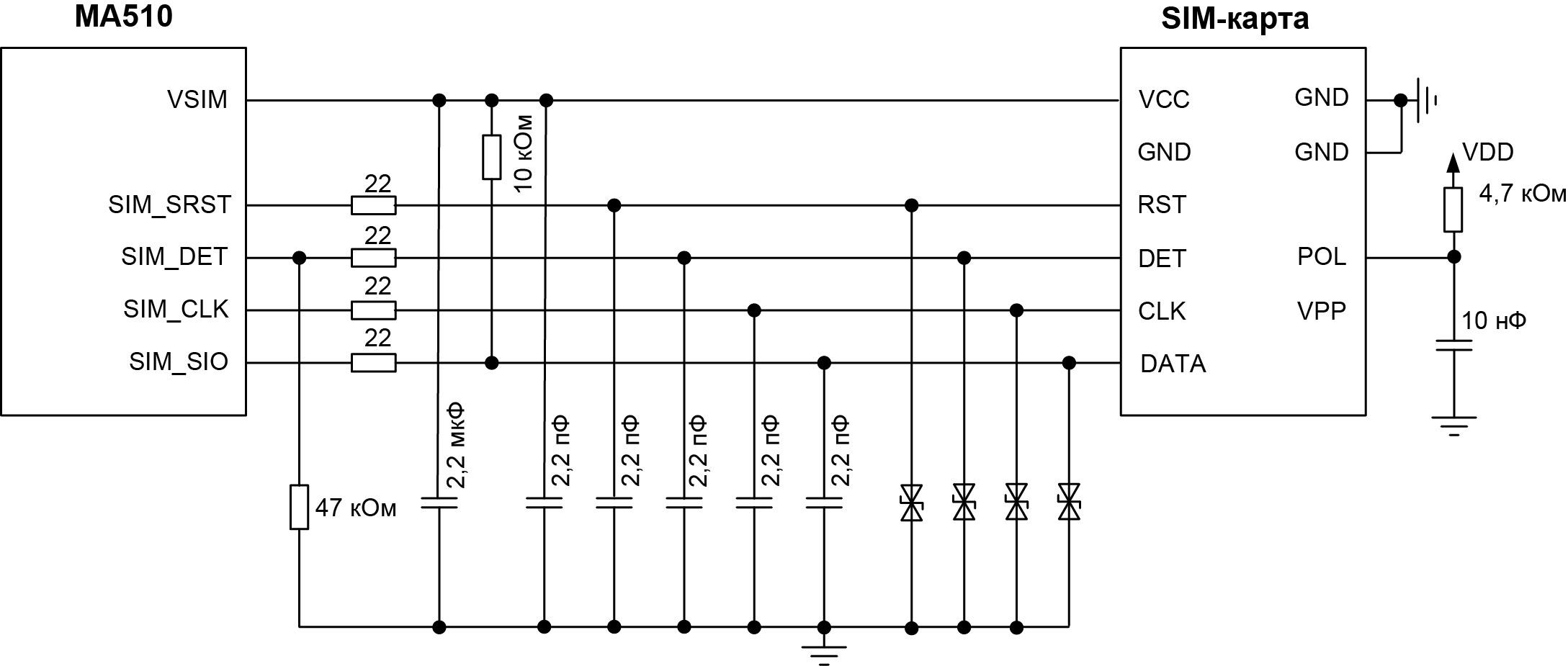 Схема соединения модуля МА510 и SIM-карты