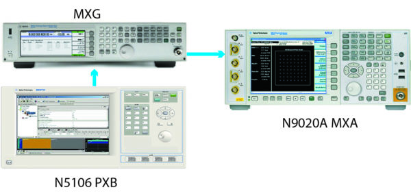 Демонстрационная система Agilent для измерения характеристик одночастотной сети