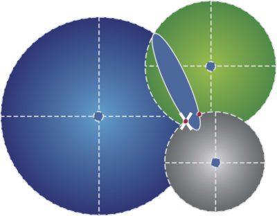 Механизм получения пространственных координат
