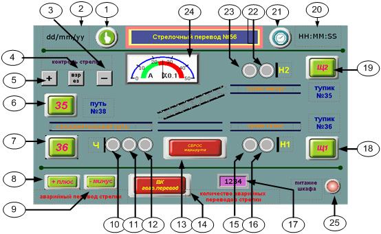 Внешний вид монитора пульта управления оператора СРКСП