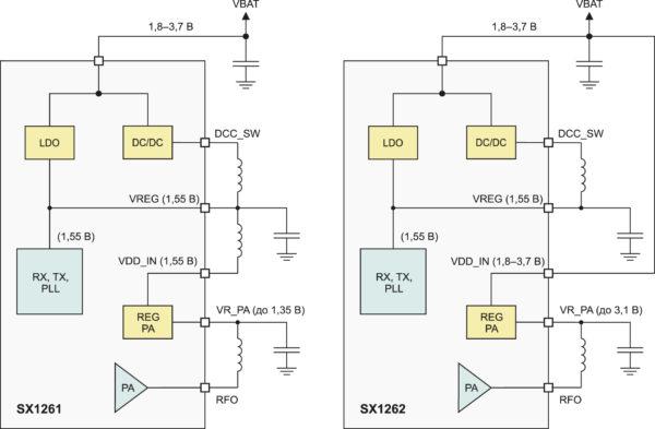 Схемы управления питанием трансиверов SX1261 и SX1262