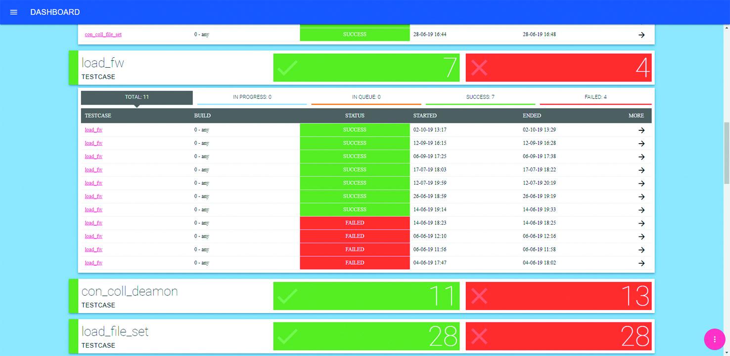 Веб-интерфейс для управления тестированием