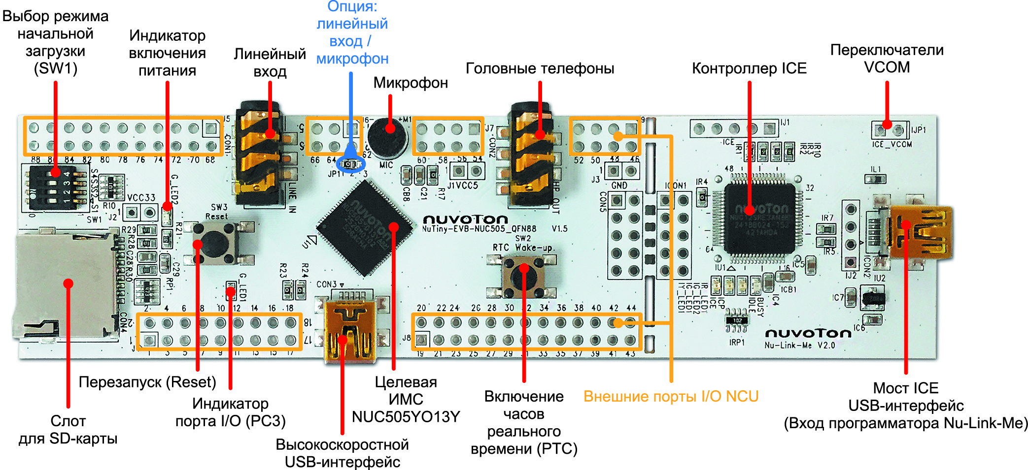Отладочная плата NuTiny-SDK-NUC505 с микроконтроллером NUC505YO13Y