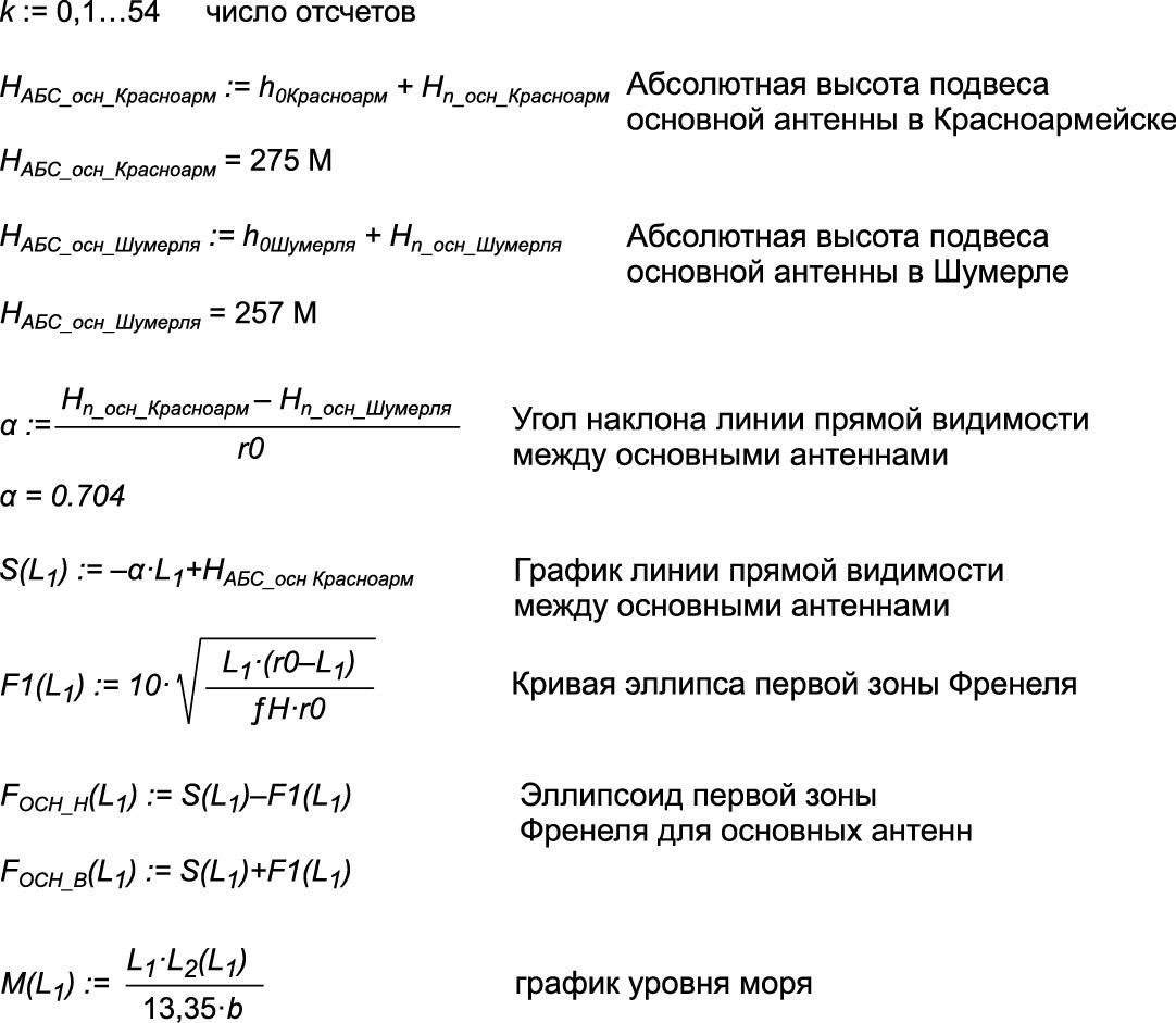 Скриншот программы при расчете трассы для ЦРРС «Протон-ССС» W6000 на участке РРС56–57, часть 2