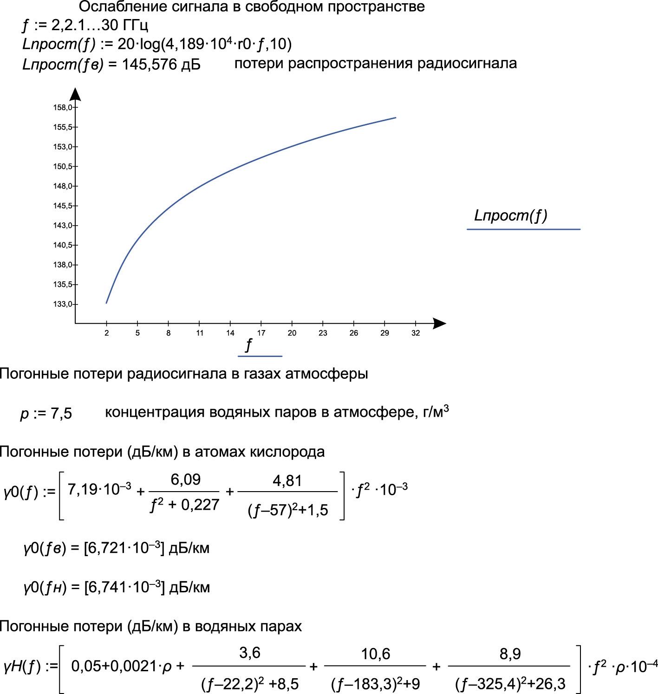 Скриншот программы при расчете трассы для ЦРРС «Протон-ССС» W6000 на участке РРС56–57, часть 4