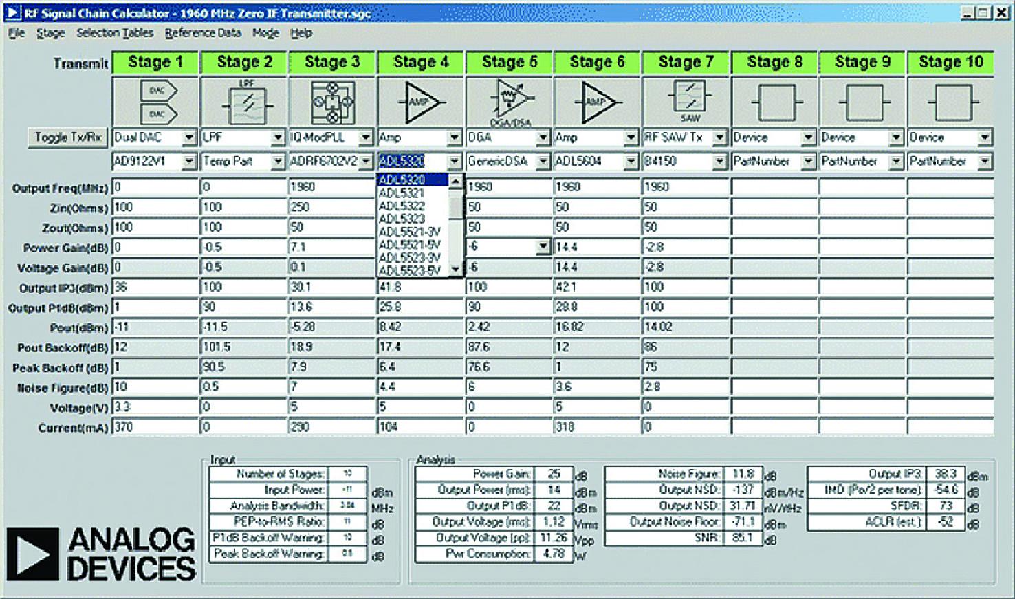 Применение ADIsimRF для распределения коэффициентов усиления между каскадами в дискретном передатчике с нулевой ПЧ