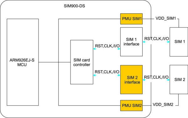 Схема подключения двух SIM-карт к SIM900-DS