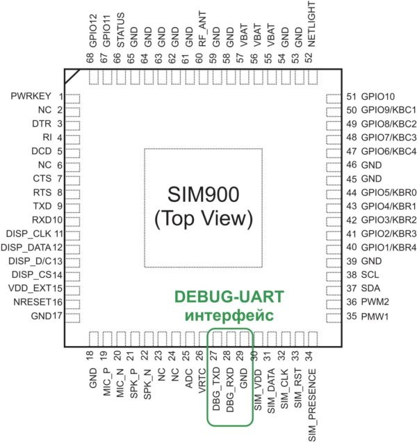 Pin out diagram модуля SIM900