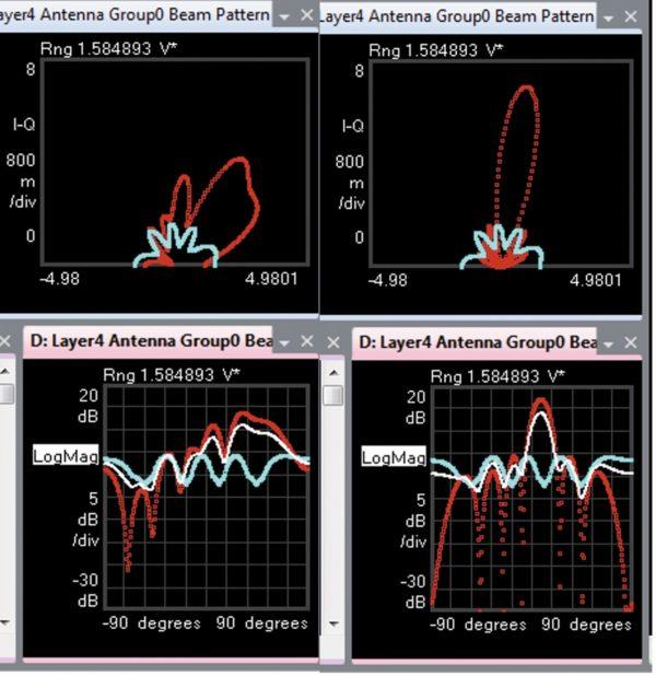 Измеренная диаграмма направленности: а) с коррекцией времени и фазы; б) без коррекции