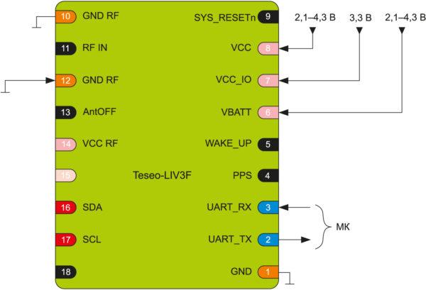 Схема включения модуля Teseo-LIV3F с минимальными внешними компонентами