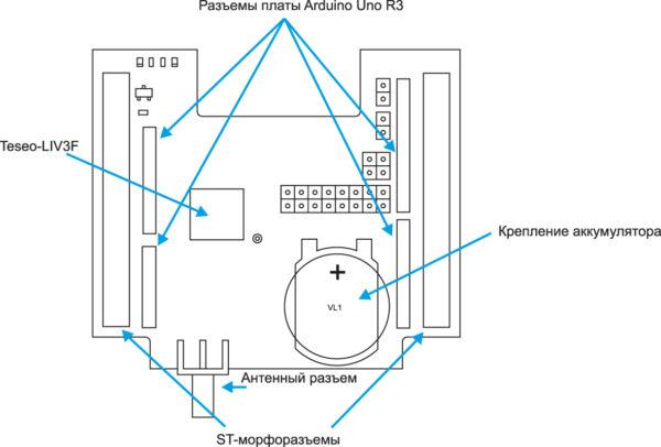 Расположение разъемов на плате X-NUCLEO-GNSS1A1 для подключения ее к платам STM32 Nucleo boards и Arduino Uno R3