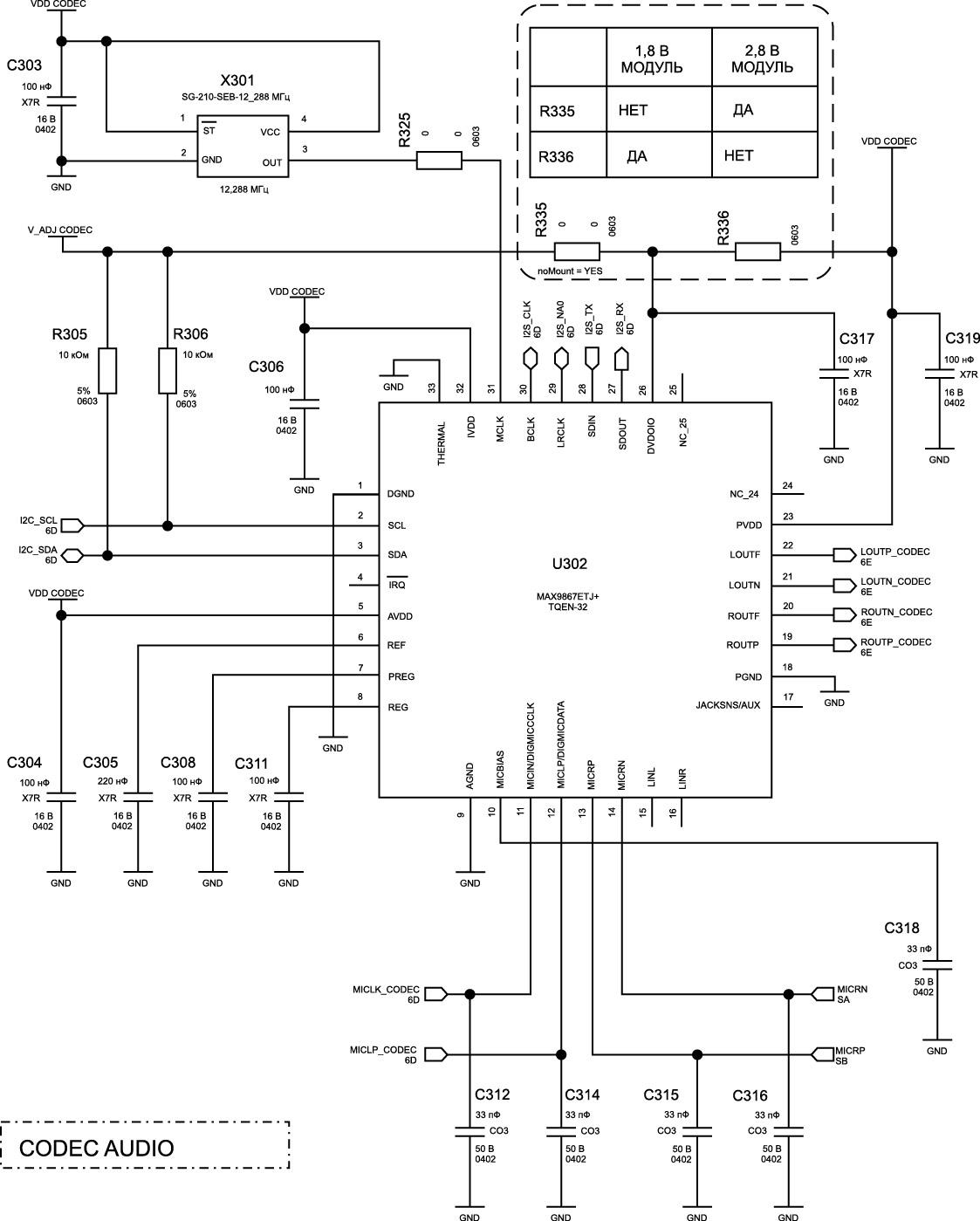 Цифровой аудиоинтерфейс (DVI)
