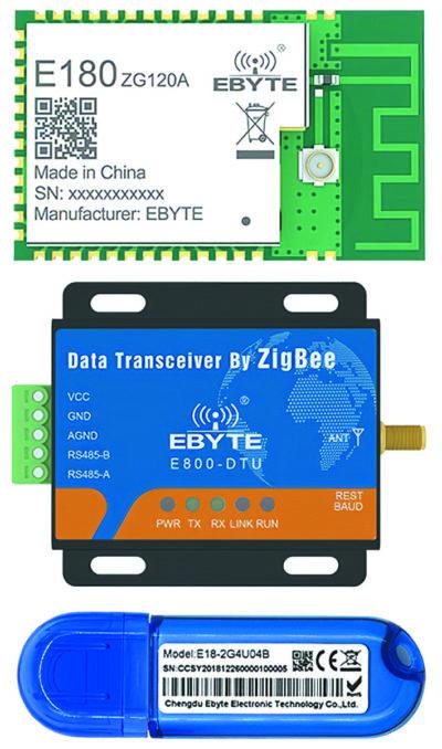 Типовые варианты исполнения модулей ZigBee компании EBYTE