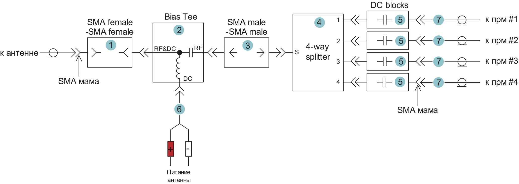 Схема одновременного подключения нескольких навигационных приемников к одной приемной антенне