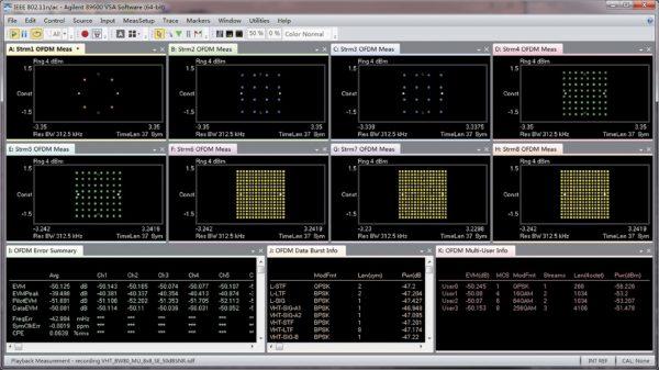 Рис. 1. Пример отображения результатов демодуляции сигнала 802.11ac 88 MIMO в ПО векторного анализа сигналов Keysight 89600 VSA