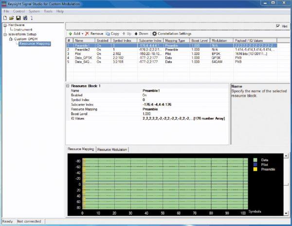 ПО создания сигналов используется для создания специального широкополосного сигнала OFDM