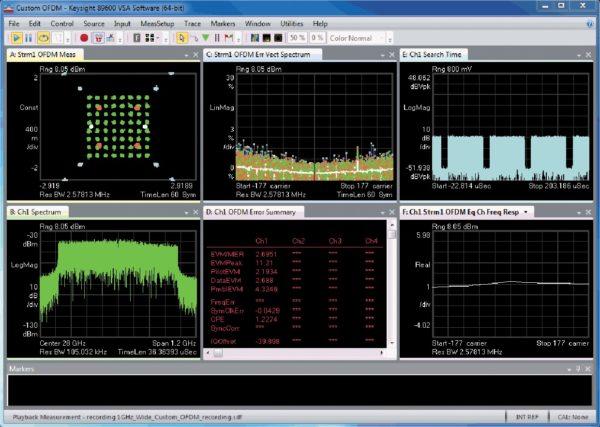 Демодуляция специального широкополосного сигнала OFDM с полосой примерно 1 ГГц на частоте 28 ГГц
