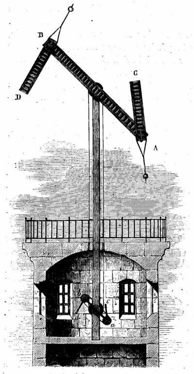 Башня оптического телеграфа системы Шаппа