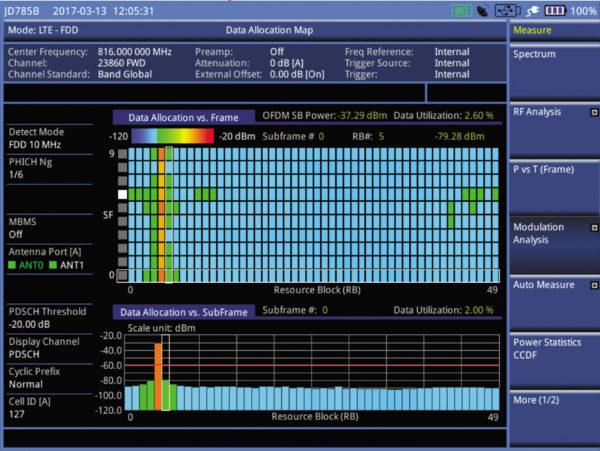 Карта распределения данных в анализаторе сигналов VIAVI CellAdvisor