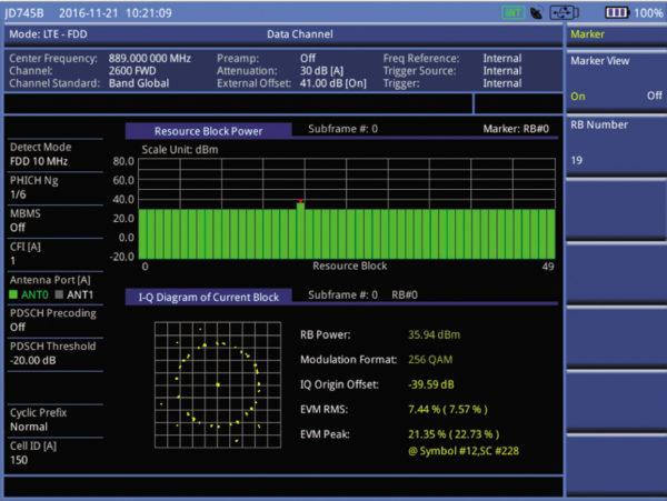 Каналы данных LTE (PDSCH — физический канал для передачи информации по нисходящему каналу с разделением пользователей)