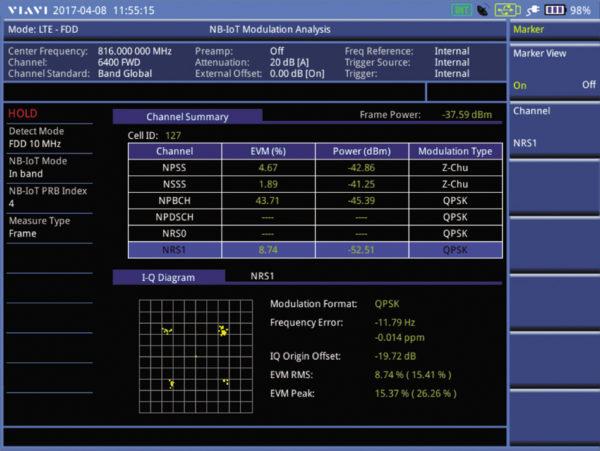 Оценка качества внутриполосного сигнала NB-IoT и характеристик модуляции